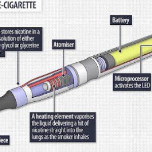 Vape Rokok Elektronik Atau E Cigarette
