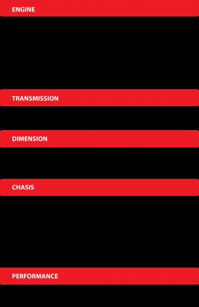 Honda RS150R spesifikasi