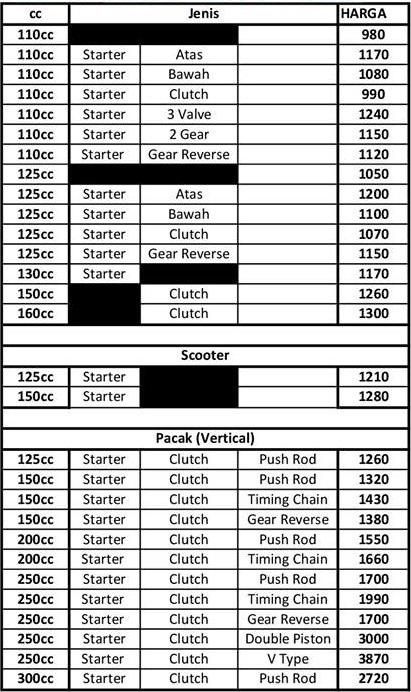 Lifan engine price list Malaysia 2016