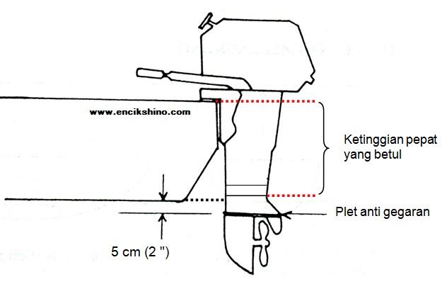 Ketinggian Enjin Bagi Sampan