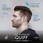 Quiff Hair Style