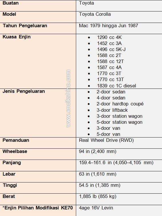 Spesifikasi Toyota KE70
