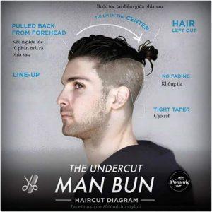 The Undercut Man Bun Hair Style