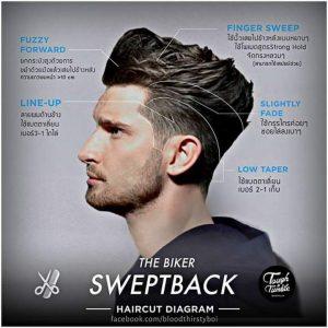 The Biker Sweptback Hair Style