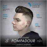 The Classic Pompadour Hair Style