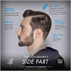 The Don Drapers Side Part Hair Style