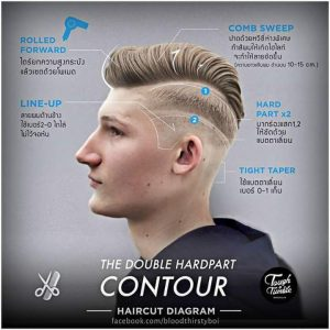The Double Hardpart Contour Hair Style
