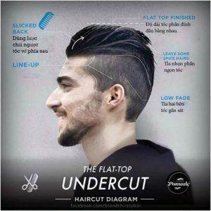 The Flat Top Undercut Hair Style