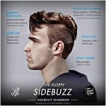 The Floppy Sidebuzz Hair Style