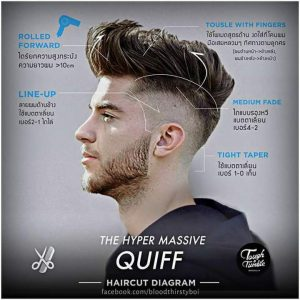 The Hyper Massive Quiff Hair Style