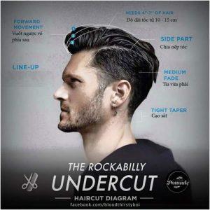 The Rockabilly Undercut Hair Style