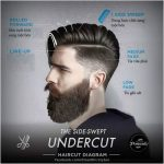 The Side Swept Undercut Hair Style