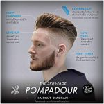 The Skin Fade Pompadour Hair Style