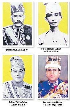 Sultan Sultan Negeri Kelantan