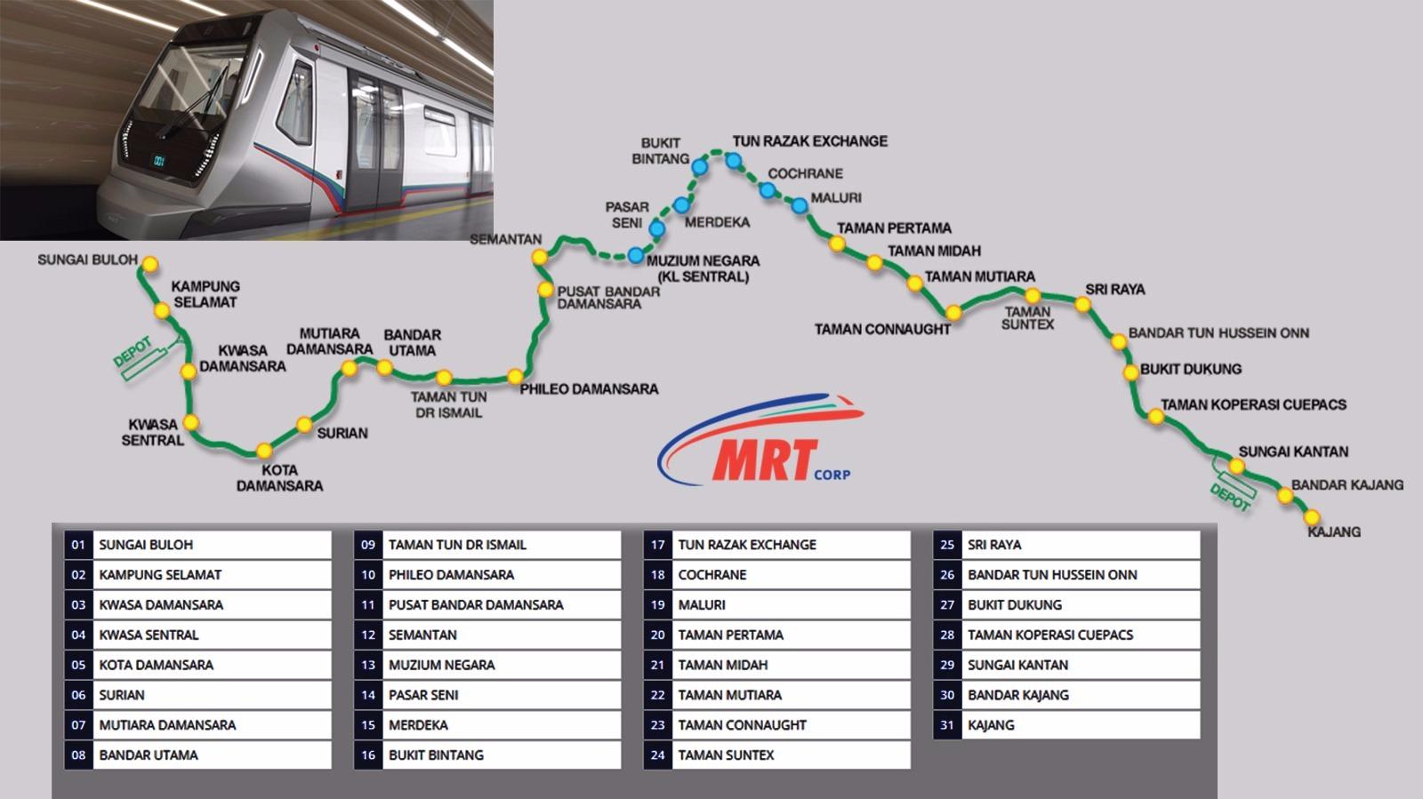 Laluan MRT Malaysia