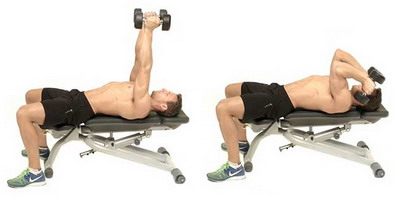 Decline Dumbbell Tricep Extension