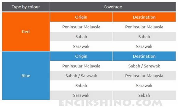 Cara Menggunakan Perkhidmatan Pos Laju Malaysia 1