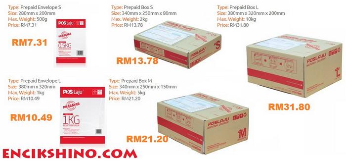Cara Menggunakan Perkhidmatan Pos Laju Malaysia 2