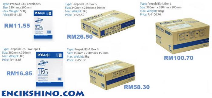Cara Menggunakan Perkhidmatan Pos Laju Malaysia 3