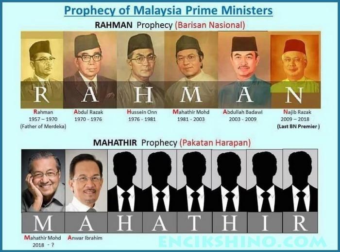 Teori Rahman Teori Mahathir