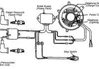 Komponen Sistem Pencucuhan CDI Outboard Enjin