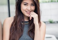 Wajah Cun Elizabeth Tan